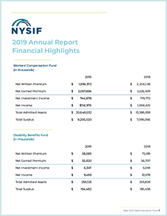 Thumbnail of 2019 NYSIF Annual Report Financial Highights page link to 2019 financial statements.